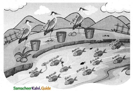 Samacheer Kalvi 5th Tamil Guide Chapter 2.4 பெயர்ச்சொல், வினைச்சொல் - 9