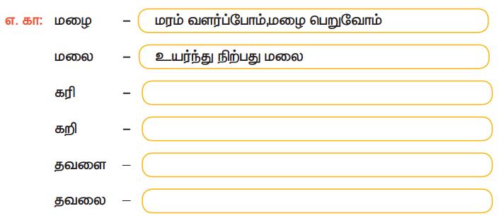 Samacheer Kalvi 5th Tamil Guide Chapter 3.4 சொற்றொடர் அமைப்பு முறை - 14