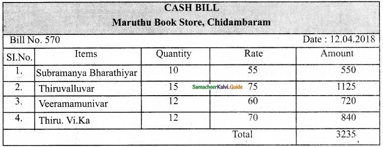 Samacheer Kalvi 6th Maths Guide Term 2 Chapter 3 Bill, Profit and Loss Ex 3.1 2