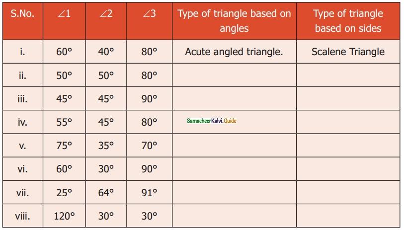 Samacheer Kalvi 6th Maths Guide Term 2 Chapter 4 Geometry Ex 4.1 6