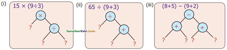 Samacheer Kalvi 6th Maths Guide Term 2 Chapter 5 Information Processing Ex 5.2 1
