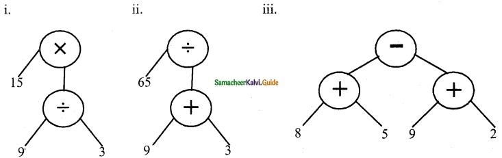 Samacheer Kalvi 6th Maths Guide Term 2 Chapter 5 Information Processing Ex 5.2 2