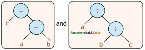Samacheer Kalvi 6th Maths Guide Term 2 Chapter 5 Information Processing Ex 5.2 5