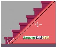 Samacheer Kalvi 6th Maths Guide Term 3 Chapter 1 Fractions Ex 1.2 5