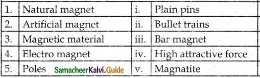 Samacheer Kalvi 6th Science Guide Term 3 Chapter 1 Magnetism 10