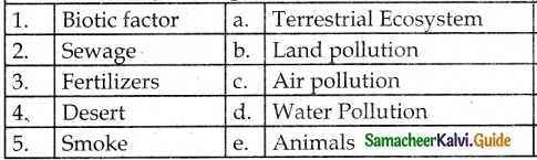 Samacheer Kalvi 6th Science Guide Term 3 Chapter 4 Our Environment 1