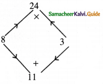 Samacheer Kalvi 8th Maths Guide Answers Chapter 3 Algebra Ex 3.5 5