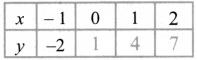 Samacheer Kalvi 8th Maths Guide Answers Chapter 3 Algebra Ex 3.9 21