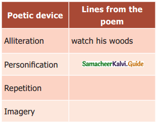 Samacheer Kalvi 9th English Guide Poem 1 Stopping by Woods on a Snowy Evening