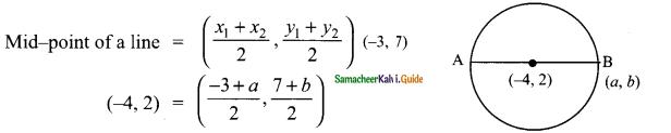 Samacheer Kalvi 9th Maths Guide Chapter 5 Coordinate Geometry Ex 5.3 2