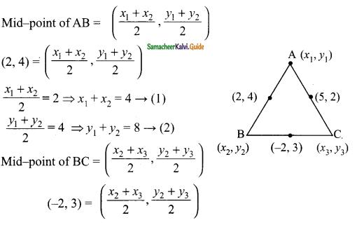 Samacheer Kalvi 9th Maths Guide Chapter 5 Coordinate Geometry Ex 5.3 4