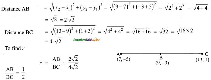 Samacheer Kalvi 9th Maths Guide Chapter 5 Coordinate Geometry Ex 5.4 9