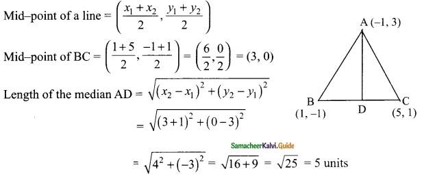 Samacheer Kalvi 9th Maths Guide Chapter 5 Coordinate Geometry Ex 5.5 4