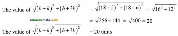 Samacheer Kalvi 9th Maths Guide Chapter 5 Coordinate Geometry Ex 5.5 7