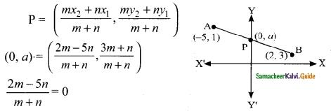 Samacheer Kalvi 9th Maths Guide Chapter 5 Coordinate Geometry Ex 5.6 10