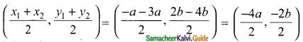Samacheer Kalvi 9th Maths Guide Chapter 5 Coordinate Geometry Ex 5.6 9
