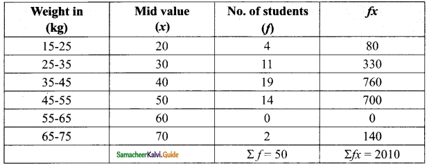 Samacheer Kalvi 9th Maths Guide Chapter 8 Statistics Ex 8.1 8