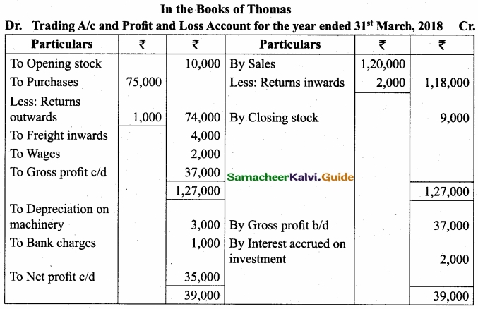 Tamil Nadu 11th Accountancy Model Question Paper 3 English Medium img 29