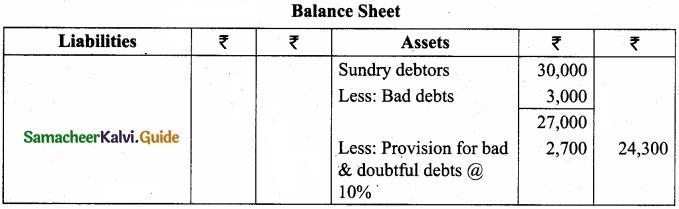 Tamil Nadu 11th Accountancy Model Question Paper 3 English Medium img 6