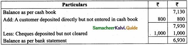 Tamil Nadu 11th Accountancy Model Question Paper 3 English Medium img 7