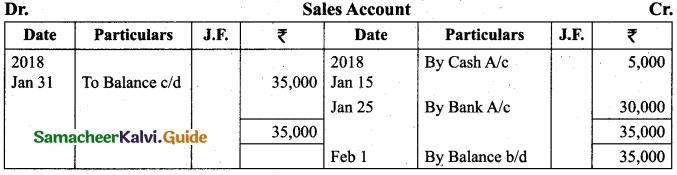 Tamil Nadu 11th Accountancy Model Question Paper 4 English Medium img 27