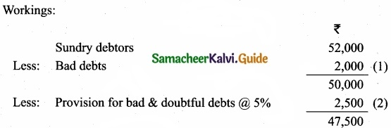 Tamil Nadu 11th Accountancy Model Question Paper 4 English Medium img 6