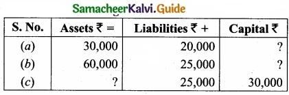 Tamil Nadu 11th Accountancy Model Question Paper 4 English Medium img 8