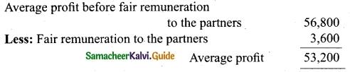 Tamil Nadu 12th Accountancy Model Question Paper 1 English Medium 25