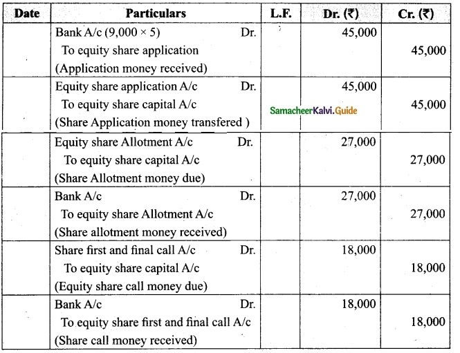 Tamil Nadu 12th Accountancy Model Question Paper 1 English Medium 37