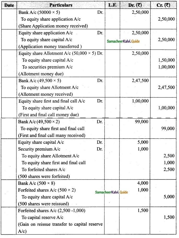 Tamil Nadu 12th Accountancy Model Question Paper 1 English Medium 38
