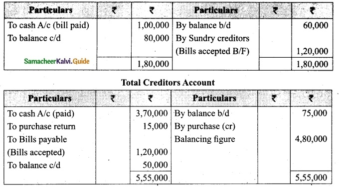 Tamil Nadu 12th Accountancy Model Question Paper 2 English Medium 24