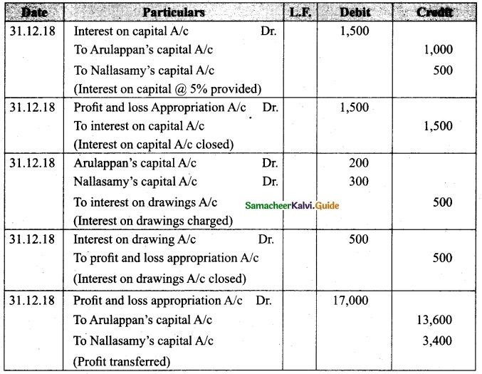 Tamil Nadu 12th Accountancy Model Question Paper 2 English Medium 33