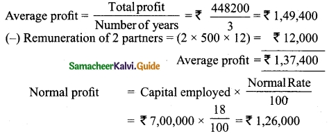 Tamil Nadu 12th Accountancy Model Question Paper 2 English Medium 37