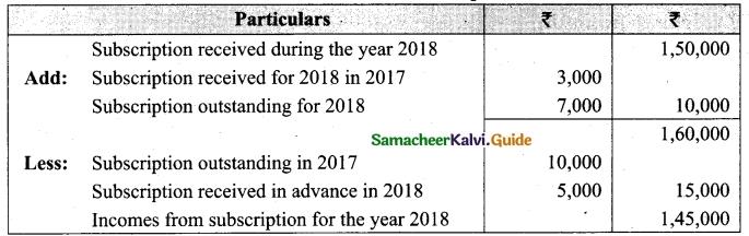 Tamil Nadu 12th Accountancy Model Question Paper 3 English Medium 11