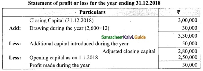 Tamil Nadu 12th Accountancy Model Question Paper 3 English Medium 22