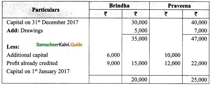 Tamil Nadu 12th Accountancy Model Question Paper 3 English Medium 28