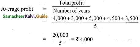 Tamil Nadu 12th Accountancy Model Question Paper 3 English Medium 4