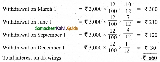 Tamil Nadu 12th Accountancy Model Question Paper 5 English Medium 12