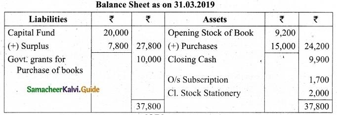 Tamil Nadu 12th Accountancy Model Question Paper 5 English Medium 27
