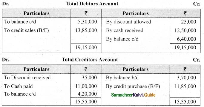 Tamil Nadu 12th Accountancy Model Question Paper 5 English Medium 29