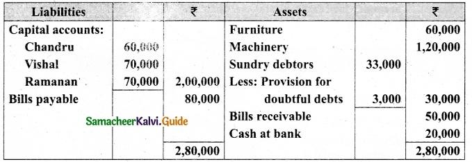 Tamil Nadu 12th Accountancy Model Question Paper 5 English Medium 38