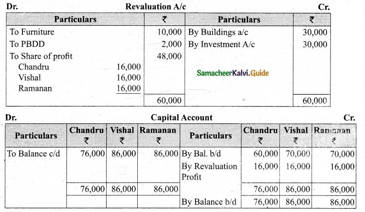 Tamil Nadu 12th Accountancy Model Question Paper 5 English Medium 39
