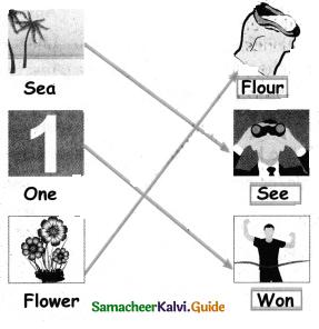 Samacheer Kalvi 4th English Guide Term 1 Prose Chapter 2 Do it yourself 24