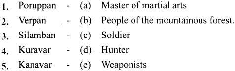 Samacheer Kalvi 4th Social Science Guide Term 1 Chapter 2 Five Landforms 8
