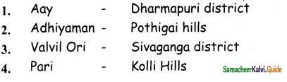 Samacheer Kalvi 4th Social Science Guide Term 2 Chapter 1 Philanthropists of Sangam Age 1