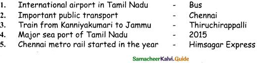 Samacheer Kalvi 4th Social Science Guide Term 2 Chapter 3 trasport 1