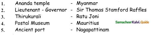 Samacheer Kalvi 4th Social Science Guide Term 3 Chapter 1 Tamils around the world 4