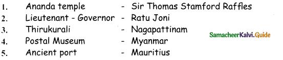 Samacheer Kalvi 4th Social Science Guide Term 3 Chapter 1 Tamils around the world 7