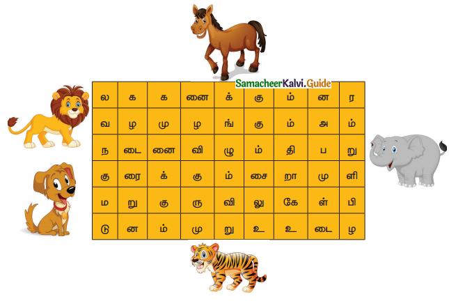 Samacheer Kalvi 4th Tamil Guide Chapter 15 ஆராய்ந்திட வேண்டும் 2
