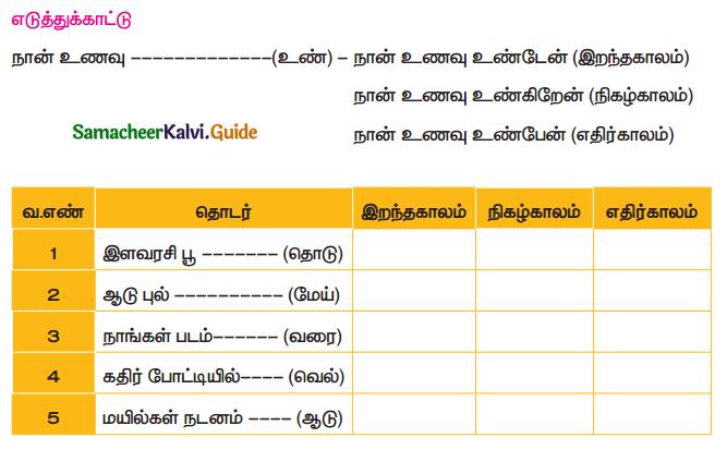 Samacheer Kalvi 4th Tamil Guide Chapter 15 ஆராய்ந்திட வேண்டும் 7